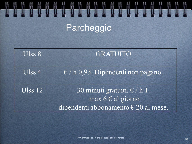 Parcheggio Ulss 8 GRATUITO Ulss 4 € / h 0,93. Dipendenti non pagano.