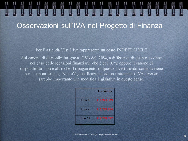 Osservazioni sull'IVA nel Progetto di Finanza