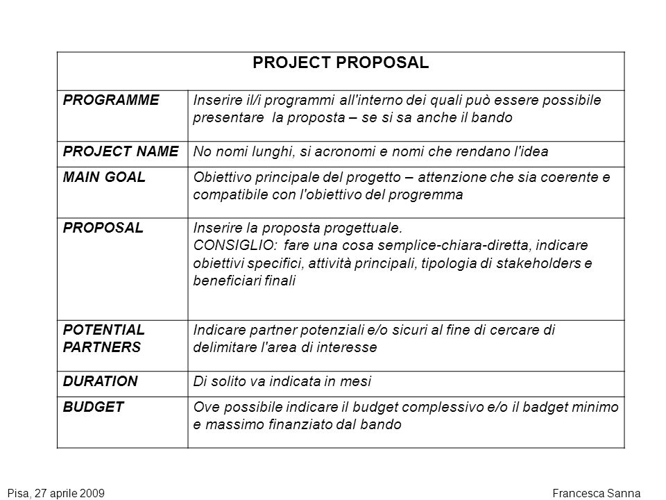 PROJECT PROPOSAL PROGRAMME