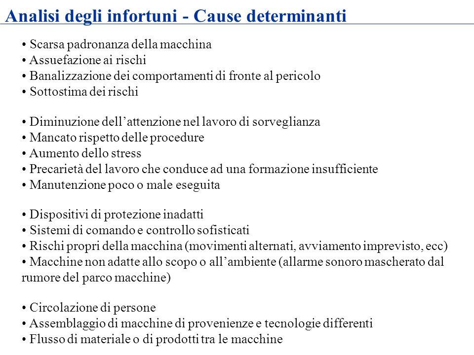 Analisi degli infortuni - Cause determinanti
