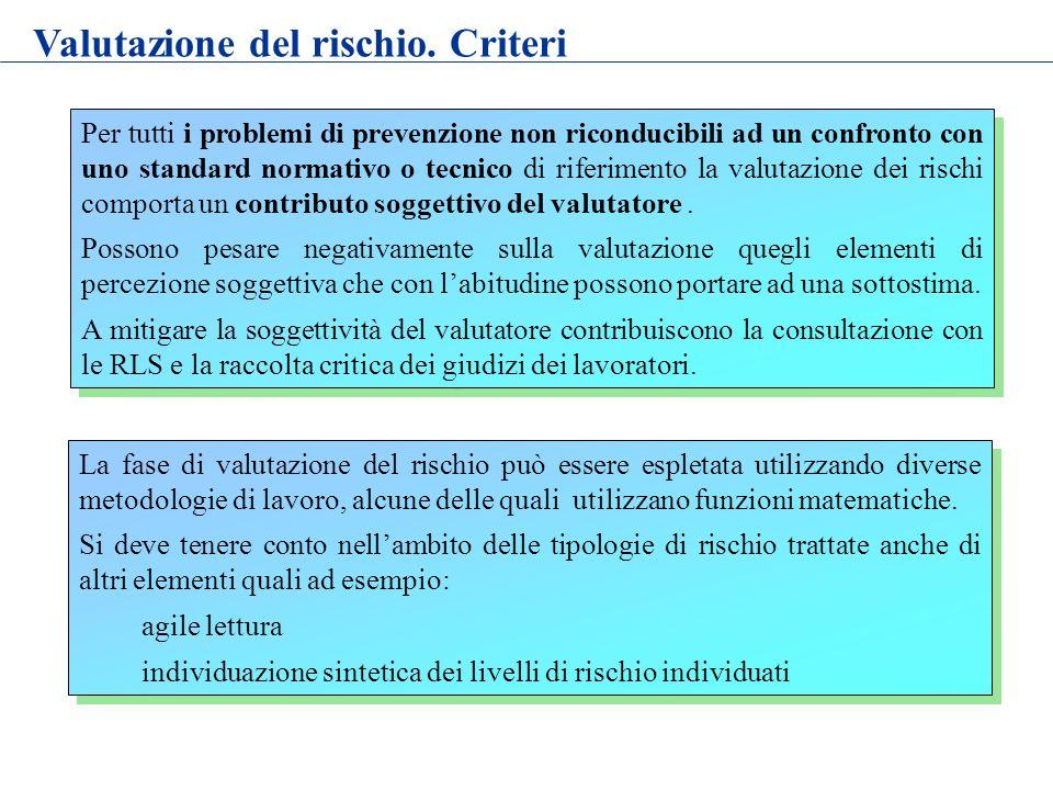 Valutazione del rischio. Criteri