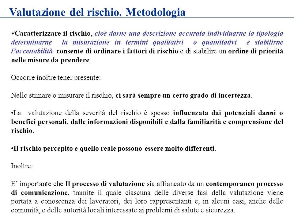 Valutazione del rischio. Metodologia
