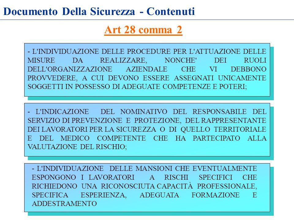 Documento Della Sicurezza - Contenuti
