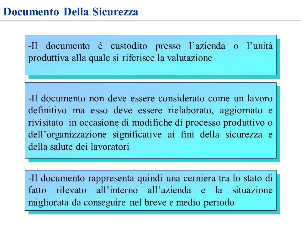 Documento Della Sicurezza