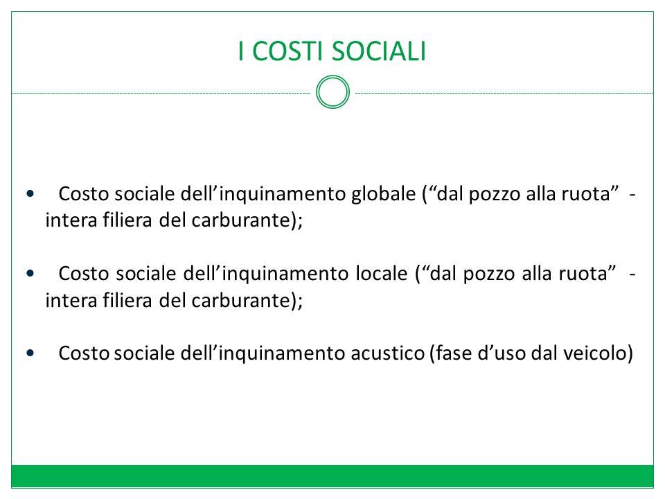 I COSTI SOCIALI Costo sociale dell'inquinamento globale ( dal pozzo alla ruota - intera filiera del carburante);