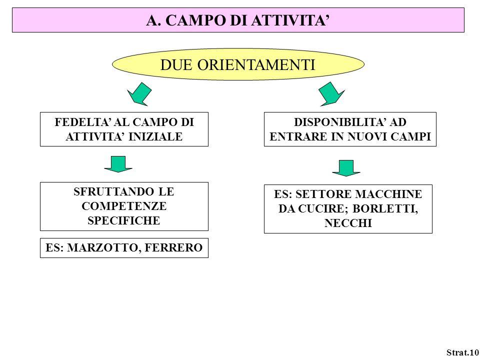 A. CAMPO DI ATTIVITA' DUE ORIENTAMENTI