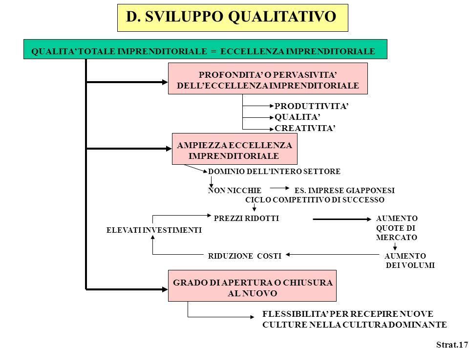 D. SVILUPPO QUALITATIVO