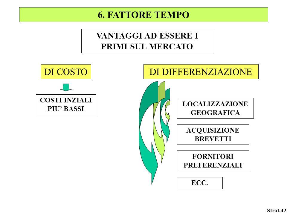6. FATTORE TEMPO DI COSTO DI DIFFERENZIAZIONE