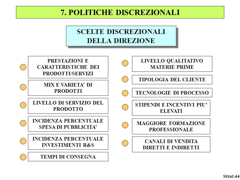 7. POLITICHE DISCREZIONALI