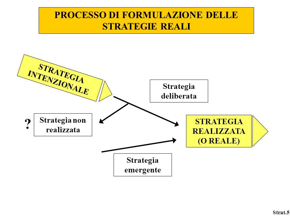 PROCESSO DI FORMULAZIONE DELLE STRATEGIE REALI