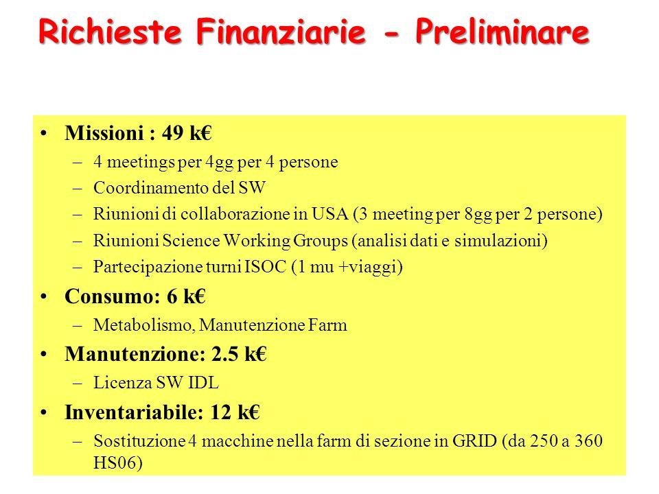 Richieste Finanziarie - Preliminare