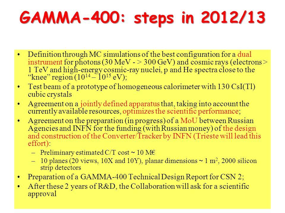 GAMMA-400: steps in 2012/13