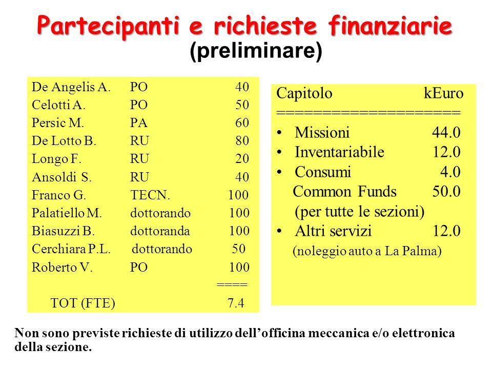 Partecipanti e richieste finanziarie