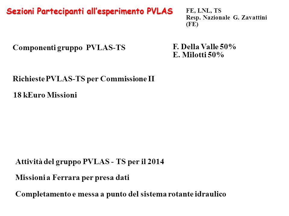 Sezioni Partecipanti all'esperimento PVLAS