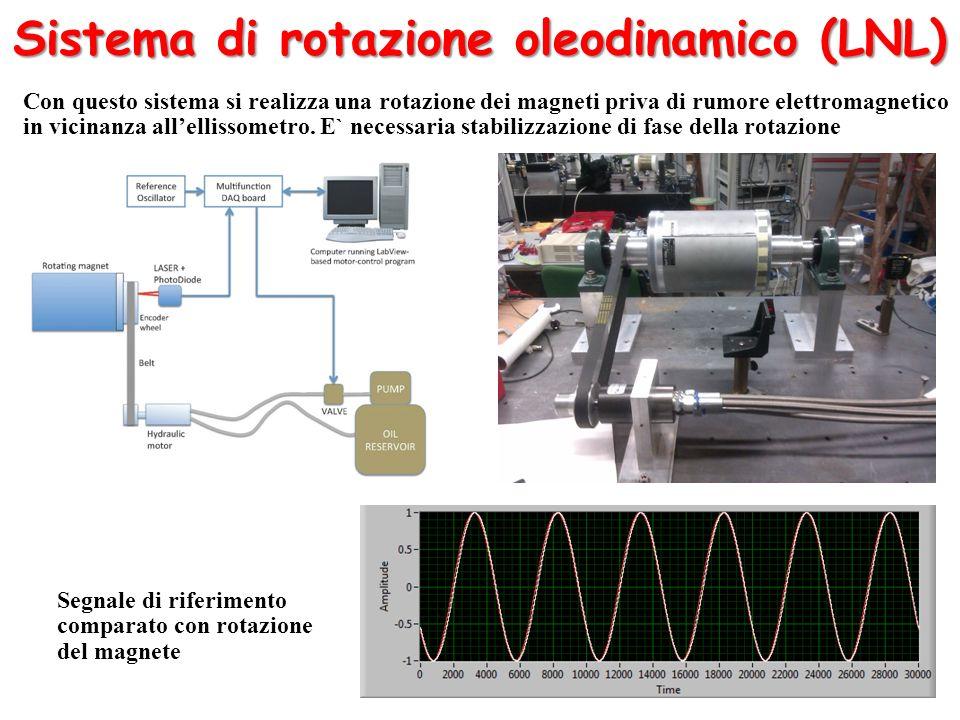 Sistema di rotazione oleodinamico (LNL)