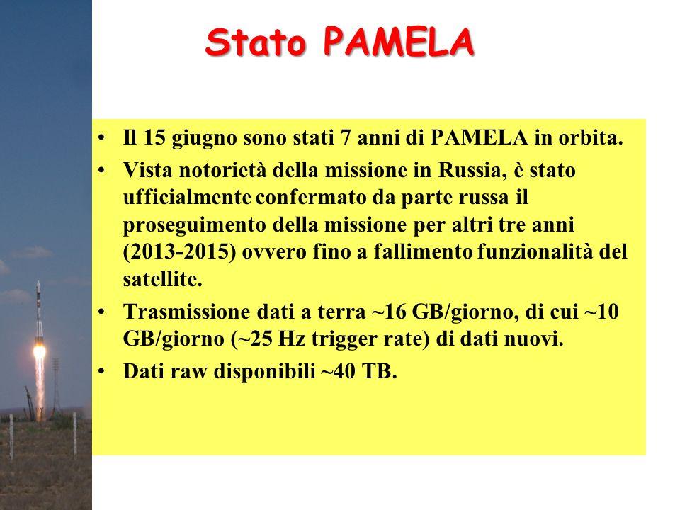 Stato PAMELA Il 15 giugno sono stati 7 anni di PAMELA in orbita.