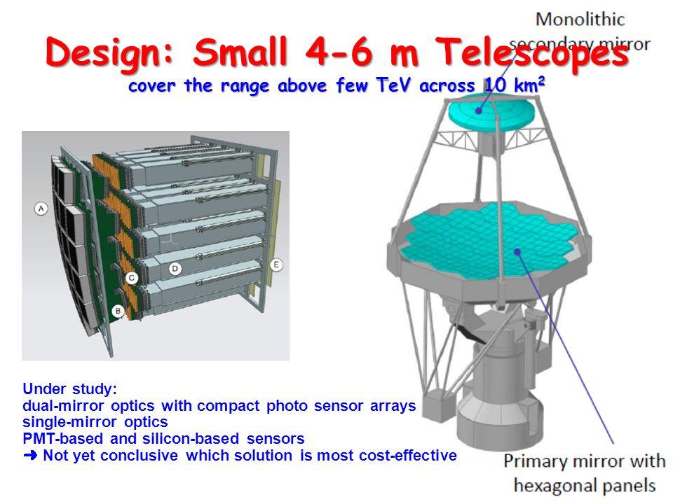 Design: Small 4-6 m Telescopes cover the range above few TeV across 10 km2