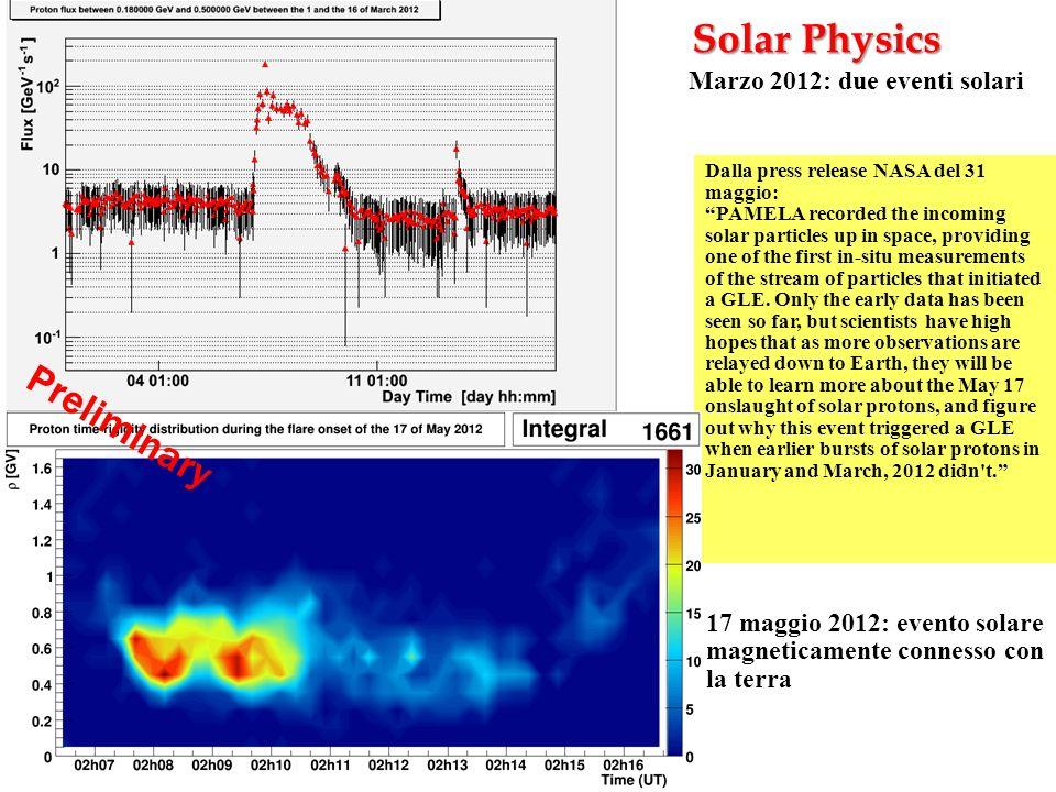 Solar Physics Preliminary Marzo 2012: due eventi solari