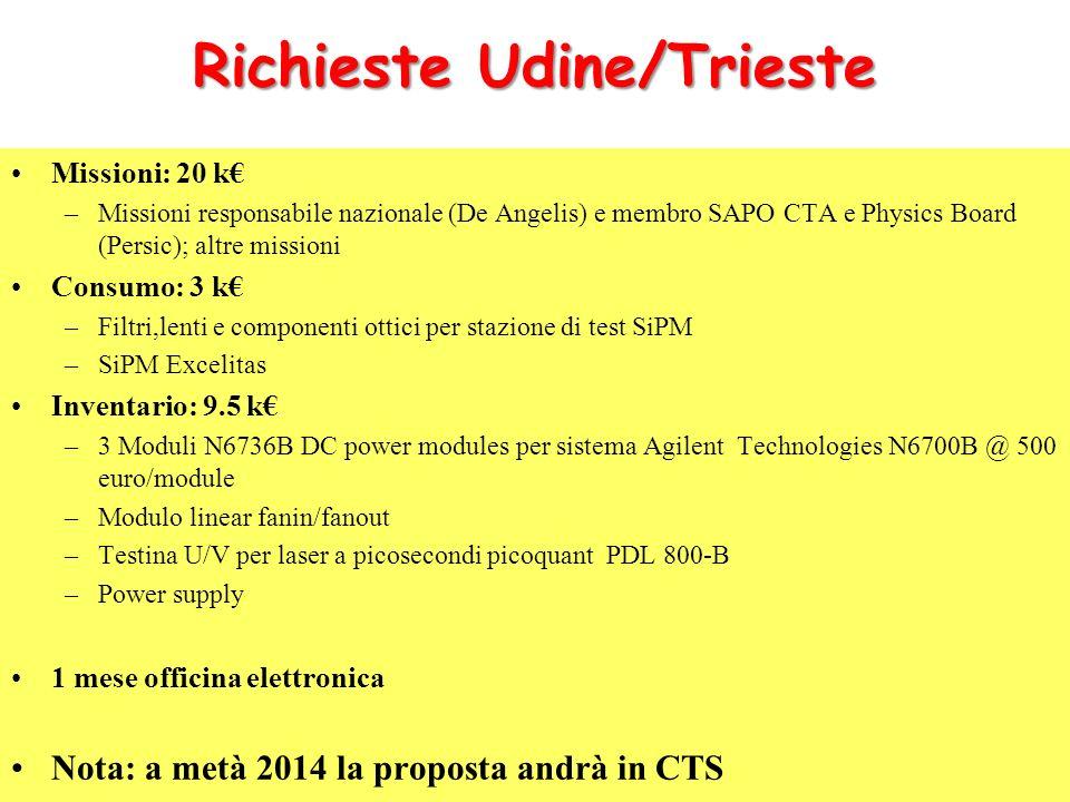Richieste Udine/Trieste