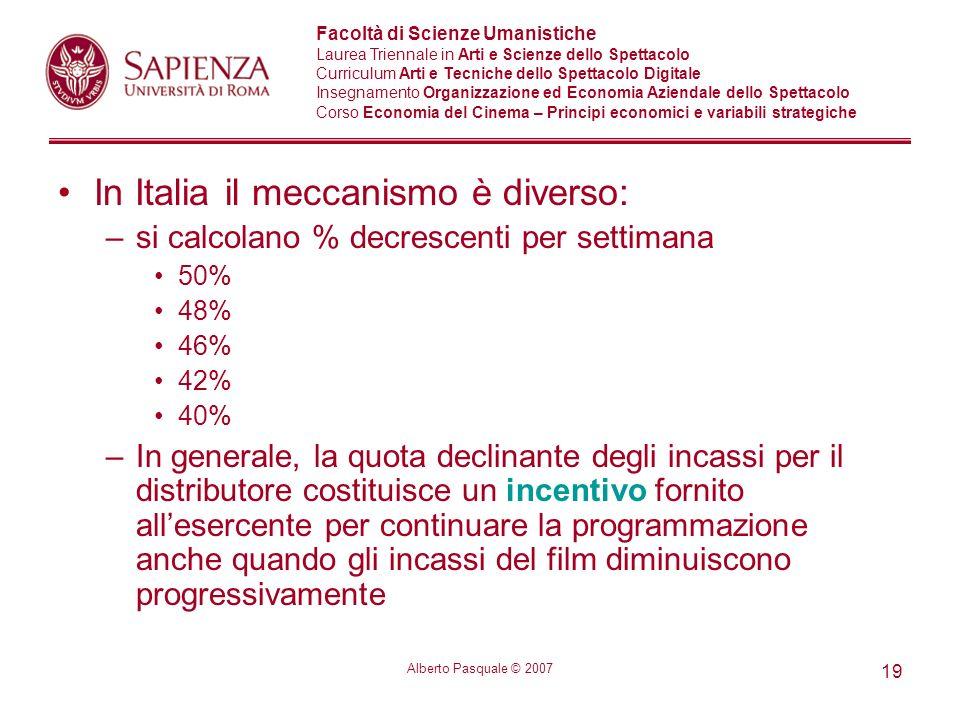 In Italia il meccanismo è diverso: