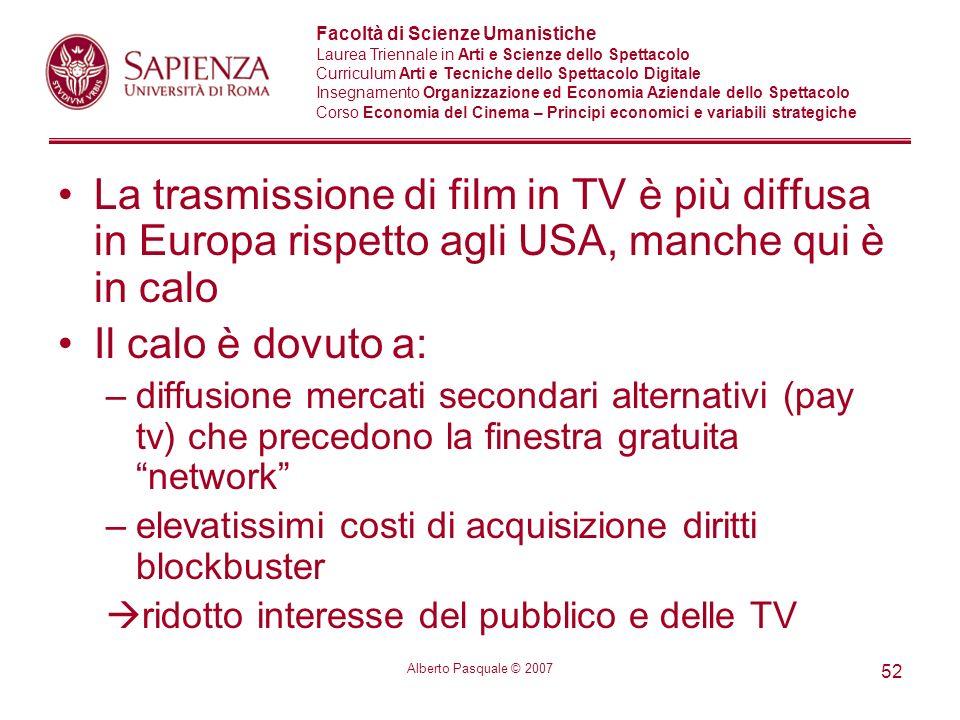 La trasmissione di film in TV è più diffusa in Europa rispetto agli USA, manche qui è in calo