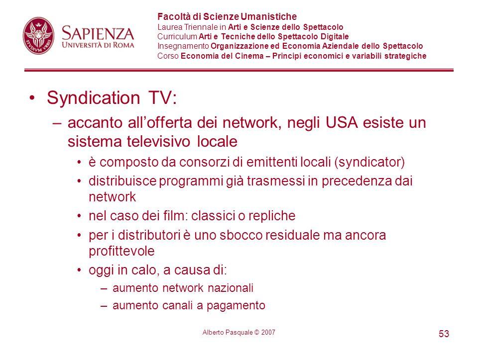 Syndication TV: accanto all'offerta dei network, negli USA esiste un sistema televisivo locale.