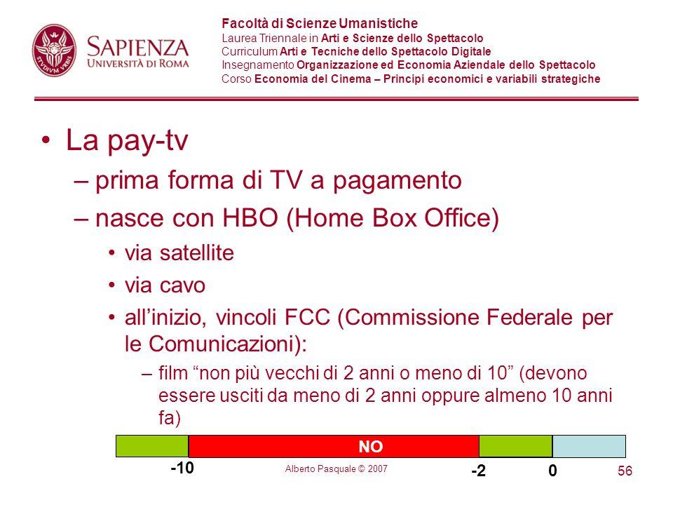 La pay-tv prima forma di TV a pagamento