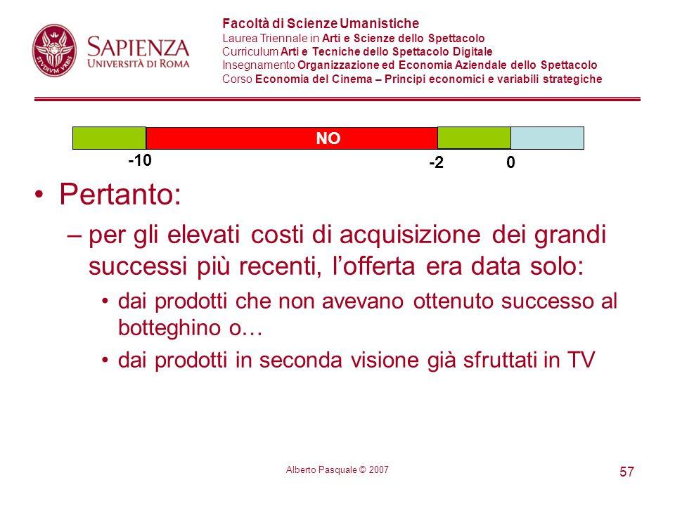 NO -10. -2. Pertanto: per gli elevati costi di acquisizione dei grandi successi più recenti, l'offerta era data solo: