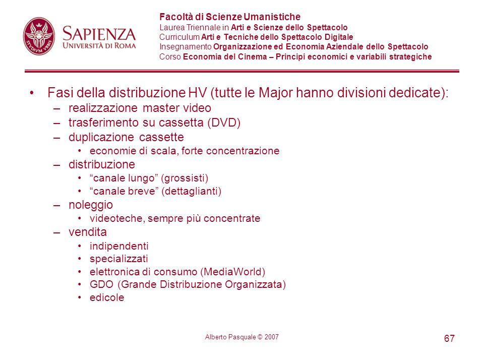 Fasi della distribuzione HV (tutte le Major hanno divisioni dedicate):