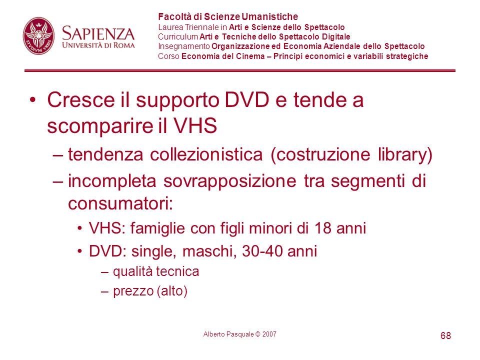 Cresce il supporto DVD e tende a scomparire il VHS