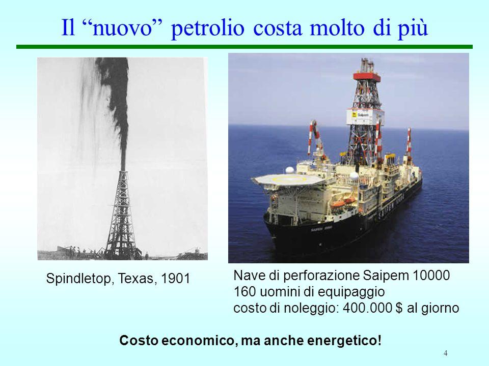 Il nuovo petrolio costa molto di più