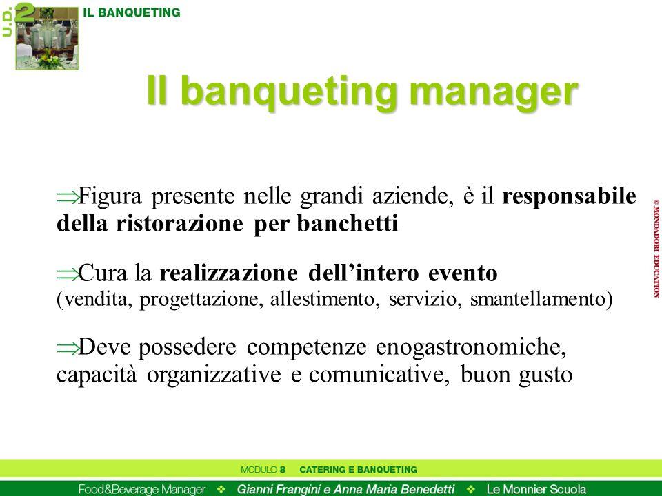 Il banqueting manager Figura presente nelle grandi aziende, è il responsabile della ristorazione per banchetti.