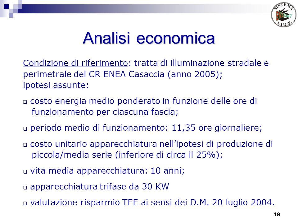 Analisi economica Condizione di riferimento: tratta di illuminazione stradale e perimetrale del CR ENEA Casaccia (anno 2005); ipotesi assunte: