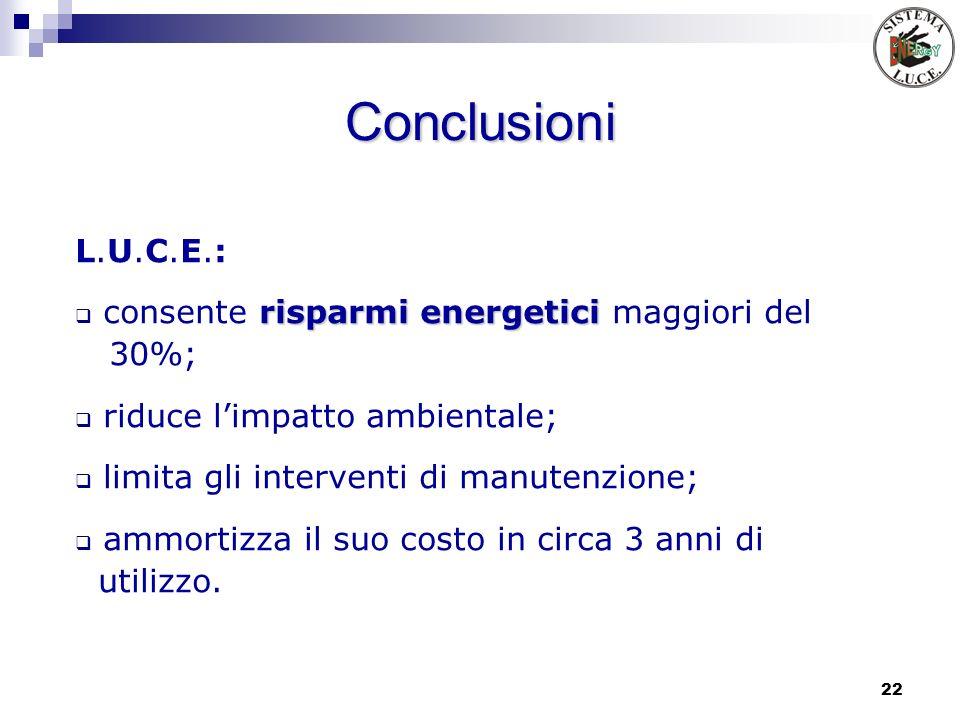Conclusioni L.U.C.E.: consente risparmi energetici maggiori del 30%;
