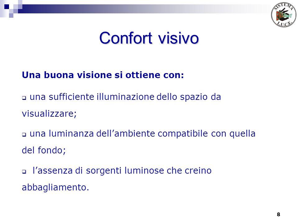 Confort visivo Una buona visione si ottiene con: