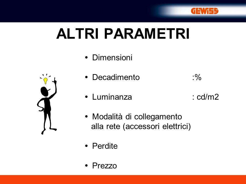 ALTRI PARAMETRI Dimensioni Decadimento :% Luminanza : cd/m2
