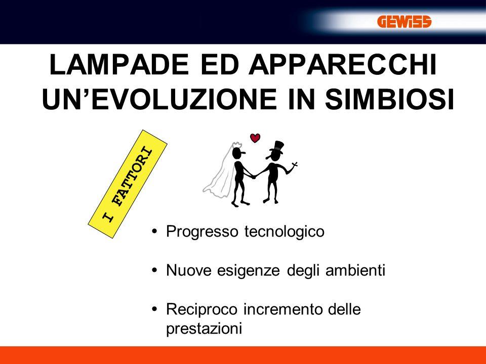 LAMPADE ED APPARECCHI UN'EVOLUZIONE IN SIMBIOSI