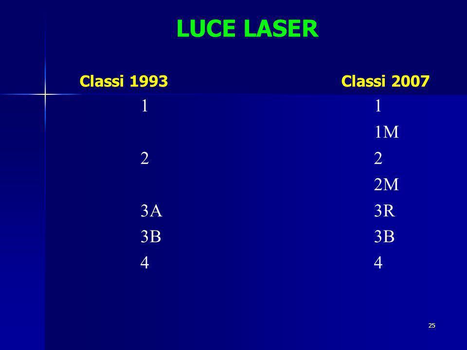 LUCE LASER Classi 1993 Classi 2007. 1 1. 1M. 2 2. 2M.