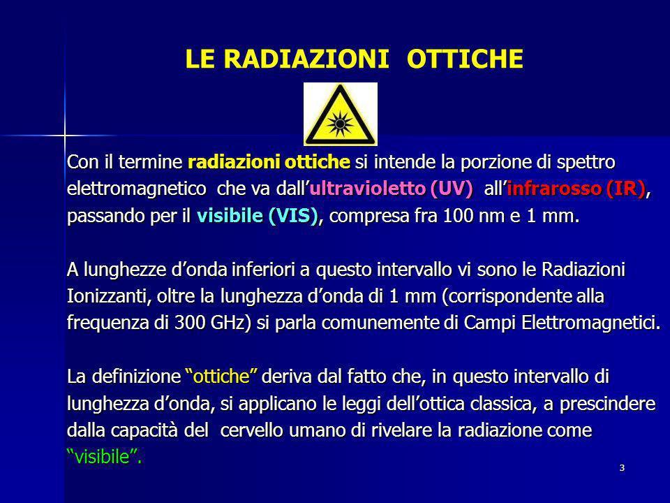 LE RADIAZIONI OTTICHE Con il termine radiazioni ottiche si intende la porzione di spettro.