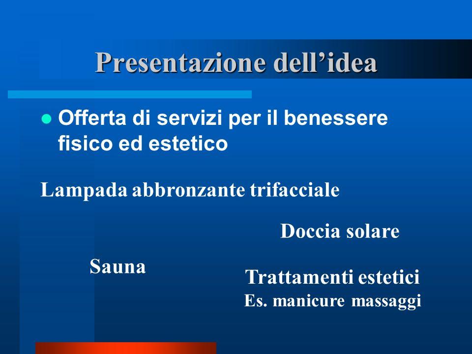 Presentazione dell'idea