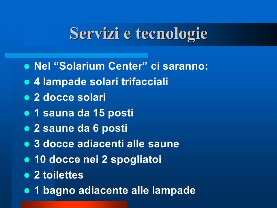 Servizi e tecnologie Nel Solarium Center ci saranno: