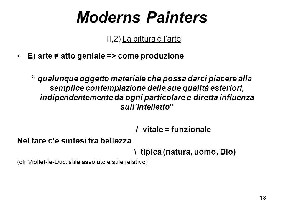 Moderns Painters II,2) La pittura e l'arte