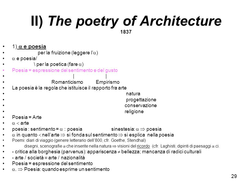 II) The poetry of Architecture 1837
