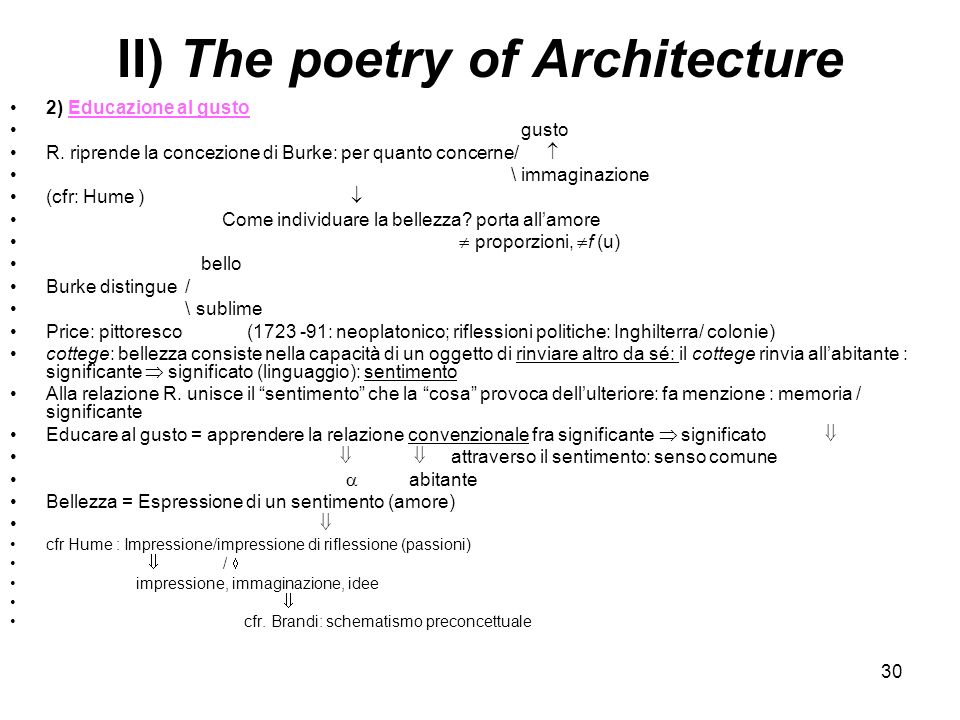 II) The poetry of Architecture