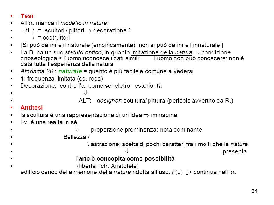 Tesi All'. manca il modello in natura:  ti / = scultori / pittori  decorazione ^ \ = costruttori.