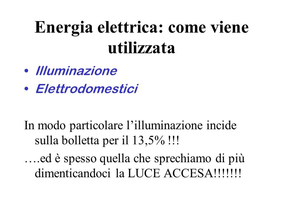 Energia elettrica: come viene utilizzata