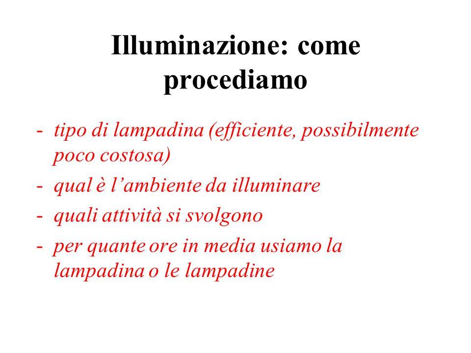 Illuminazione: come procediamo