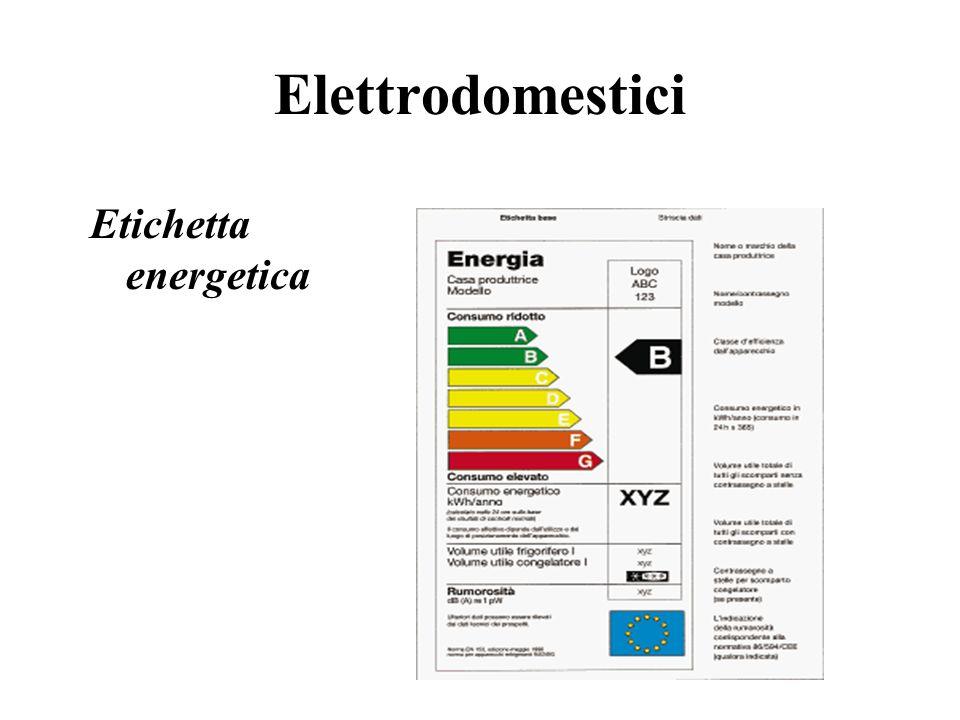 Elettrodomestici Etichetta energetica