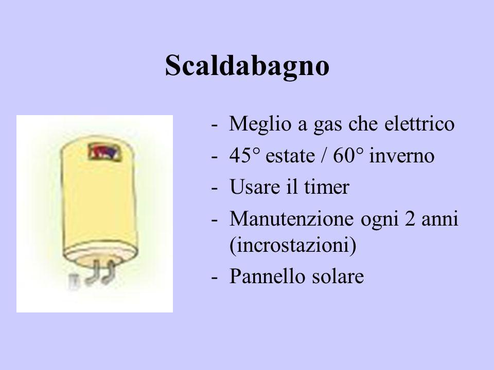 Scaldabagno - Meglio a gas che elettrico 45° estate / 60° inverno