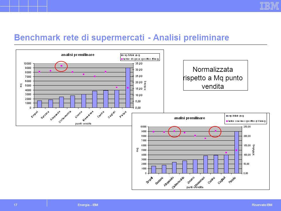 Benchmark rete di supermercati - Analisi preliminare